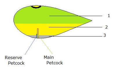 Fuel tank sketch
